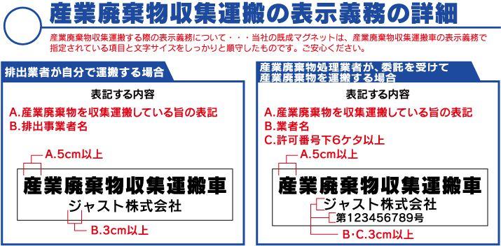 産業廃棄物収集運搬の表示義務の詳細