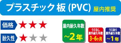 プラスチック(PVC)